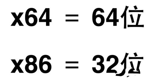 教你windows x64和x86区别是什么?